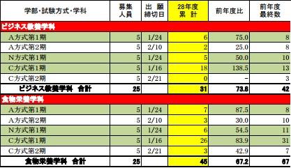 nichi10-3