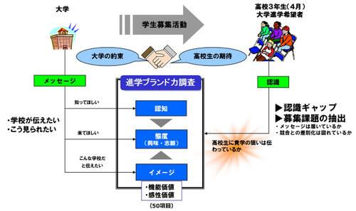 brand_chart01